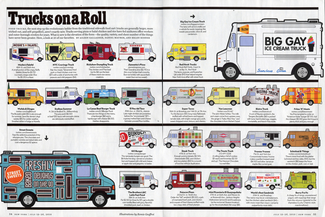 Le Bon Coin Cuisines Equipees food truck occasion le bon coin - nordic walking